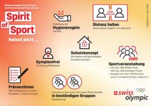 Pictogramm Schutzkonzept Swiss Olympic